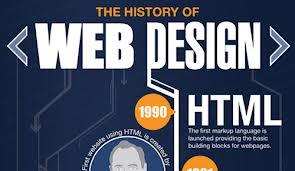 Web design in India