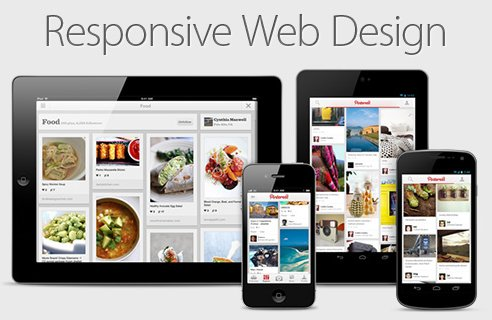 The Benefits of Responsive Website Design
