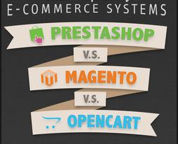 E-Commerce Systems -PresteShop vs Magento vs OpenCart