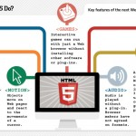 Ultimate Features of HTML5