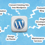 The Various Options Available With Each Theme In WordPress