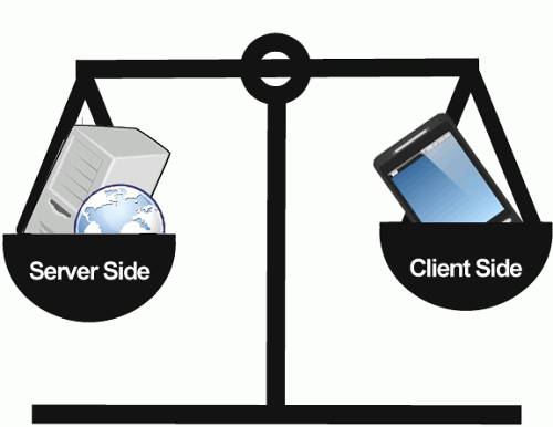 Client Side And Server Side Web Design