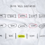 Getting the navigation of your website right