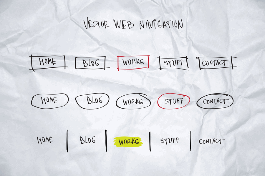 The Navigation of Your Website