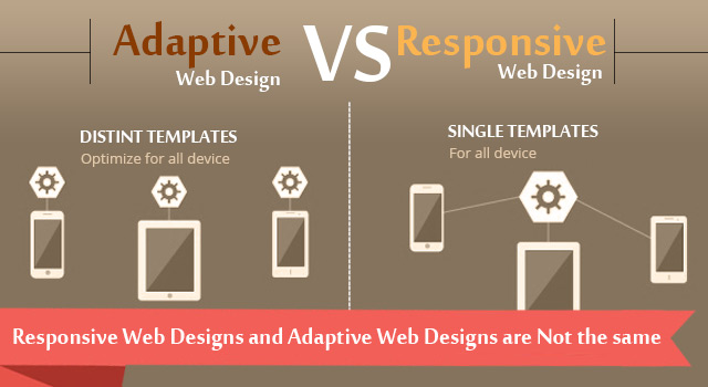 Responsive Web Designs and Adaptive Web Designs are NOT the same