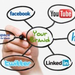 Social Media and Web Design – How are they related?