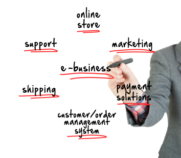 Ecommerce tools to better manage your business