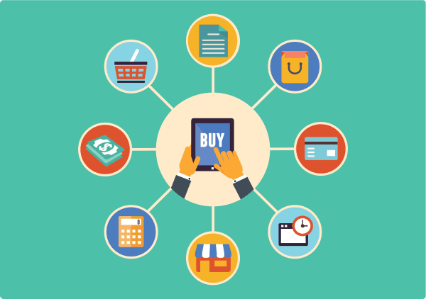 Factors that encourage customers to shop and those that don't