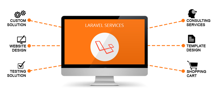 Web development with Laravel