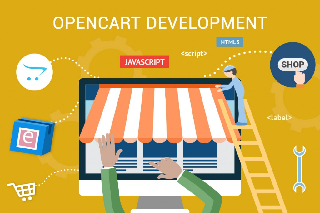 Making beautiful websites using Open Cart