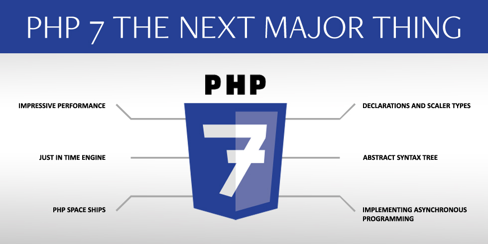 Benefits of developing your websites using PHP 7