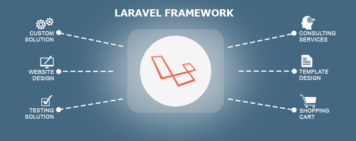 Top ten reasons to pick Laravel