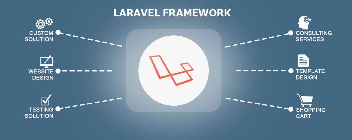 Laravel templates are mainly for an Admin Panel and not the website itself