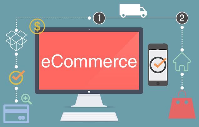 Techniques to optimize eCommerce conversions