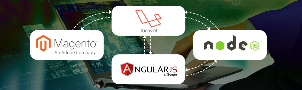 E-Commerce Development With Magento - Using Angular JS