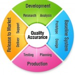 8 Must-Have PHP Quality Assurance Tools
