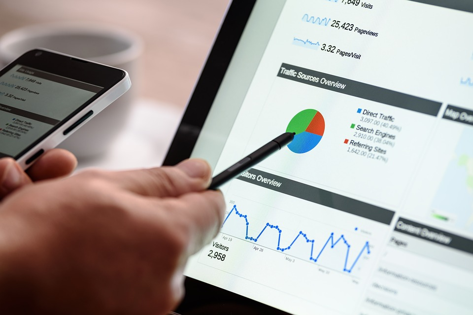 A Rise in AdWords