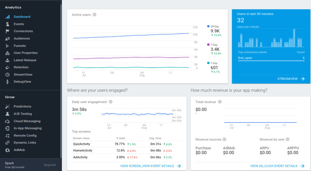 Incredibly Built-in Analytics
