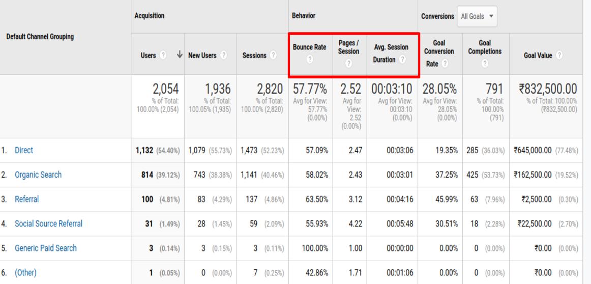 Google Analytics Additional Data