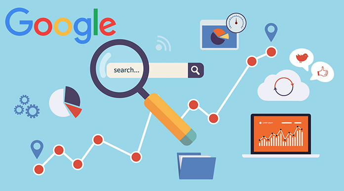 Google Serp rankings
