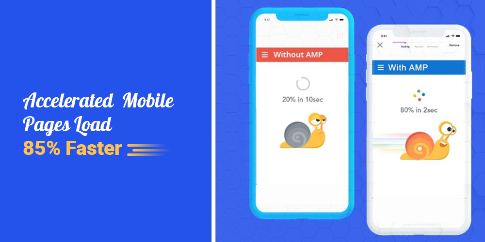 Accelerated Mobile Pages and Load Speed