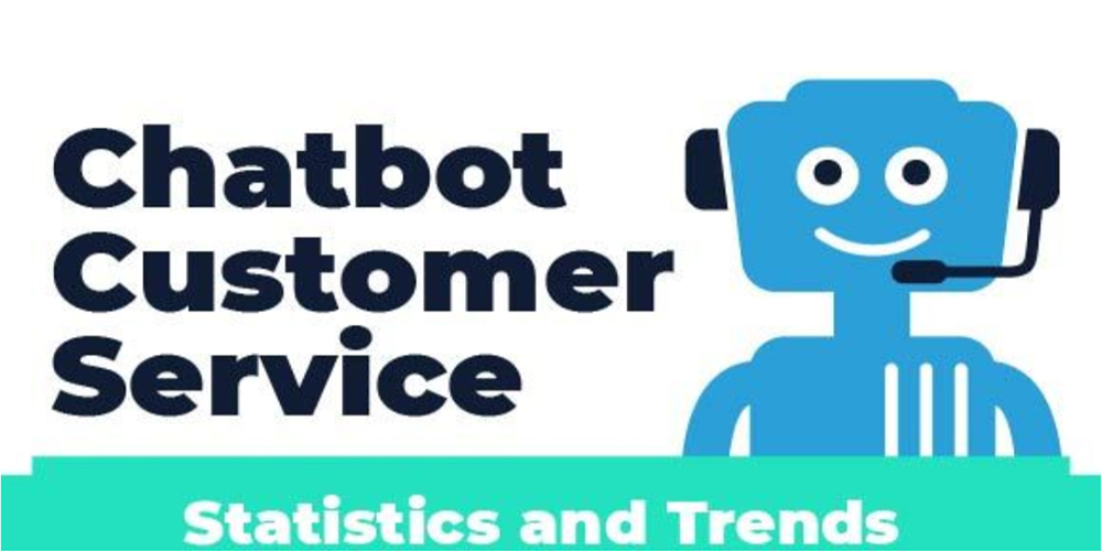 Chatbots and Customer Support